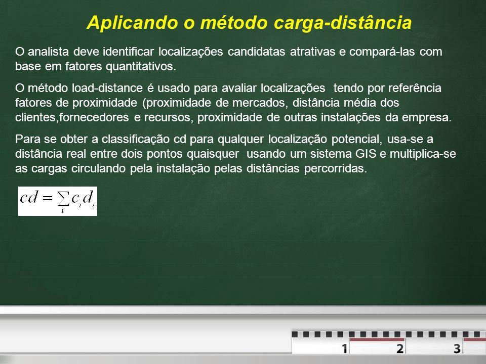 Aplicando o método carga-distância