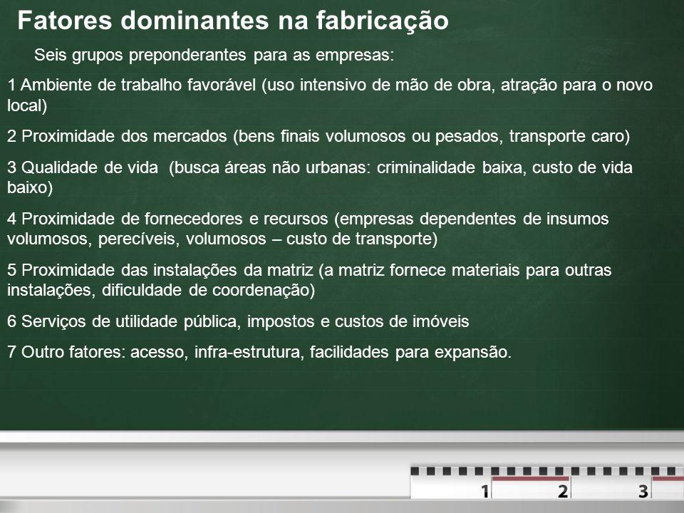 Fatores dominantes na fabricação