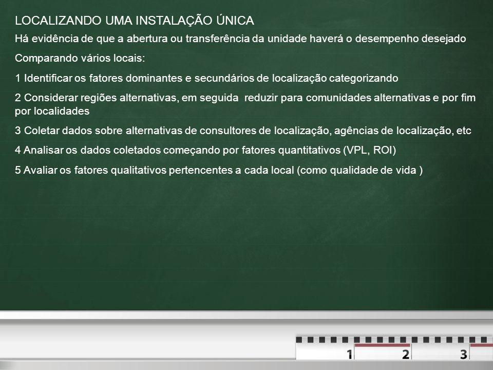 LOCALIZANDO UMA INSTALAÇÃO ÚNICA