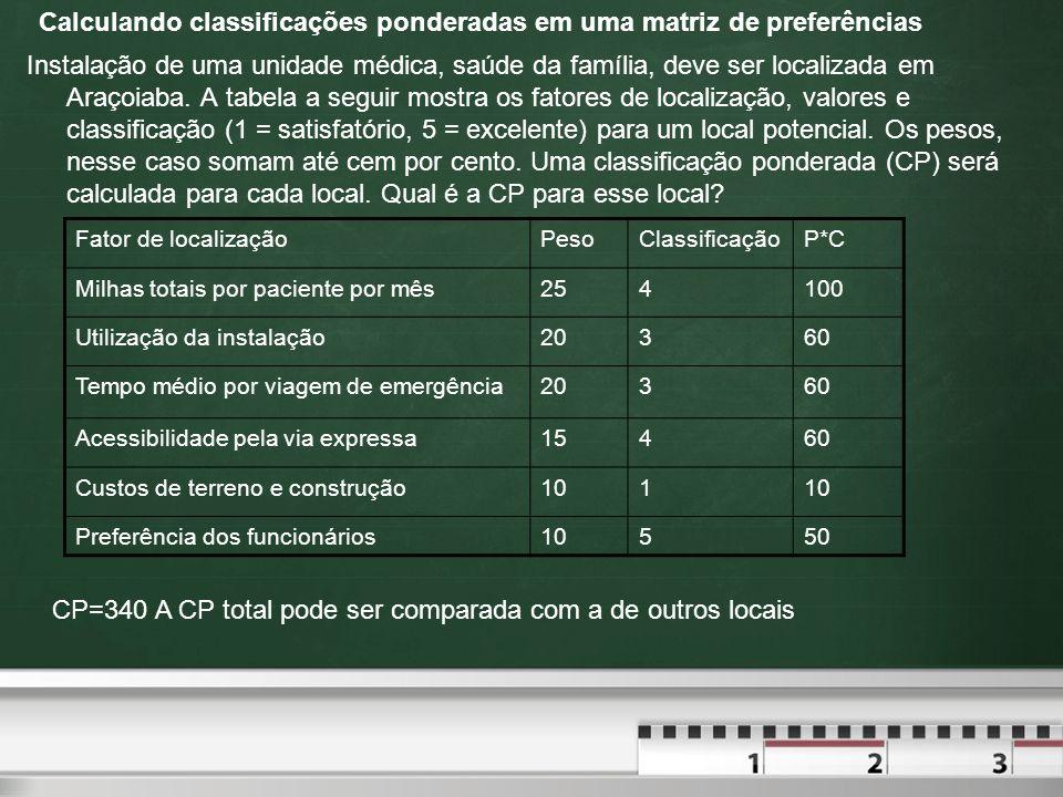 Calculando classificações ponderadas em uma matriz de preferências