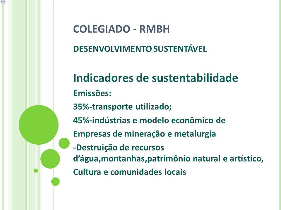 Indicadores de sustentabilidade