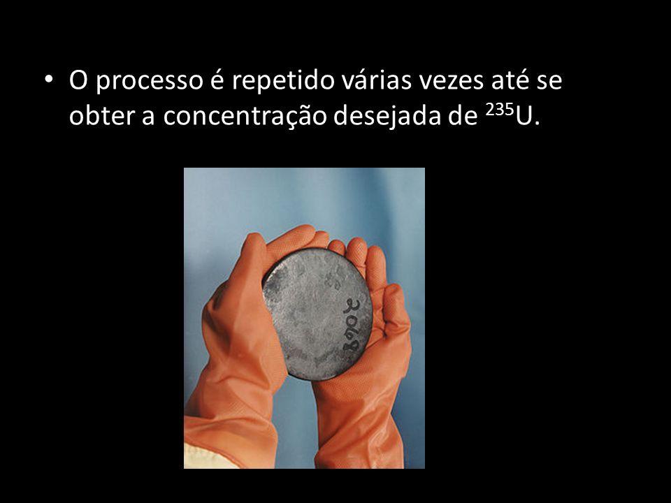 O processo é repetido várias vezes até se obter a concentração desejada de 235U.
