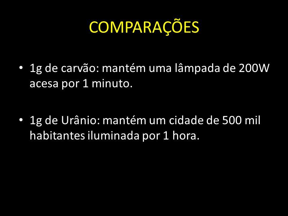 COMPARAÇÕES 1g de carvão: mantém uma lâmpada de 200W acesa por 1 minuto.