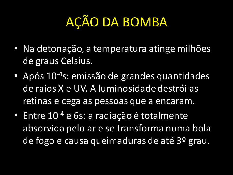 AÇÃO DA BOMBA Na detonação, a temperatura atinge milhões de graus Celsius.