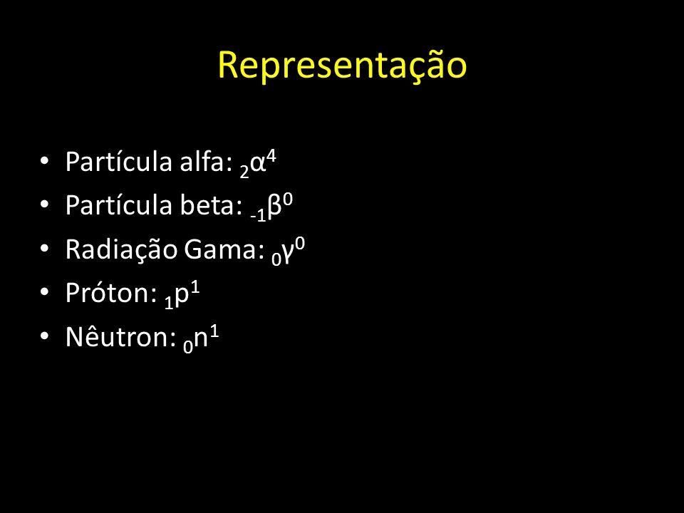 Representação Partícula alfa: 2α4 Partícula beta: -1β0