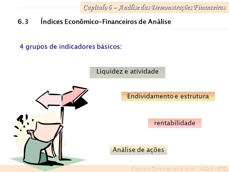 Endividamento e estrutura