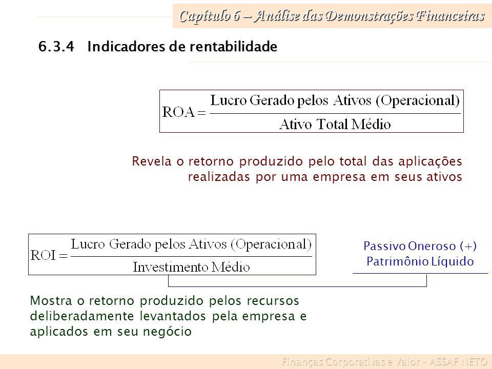 Passivo Oneroso (+) Patrimônio Líquido