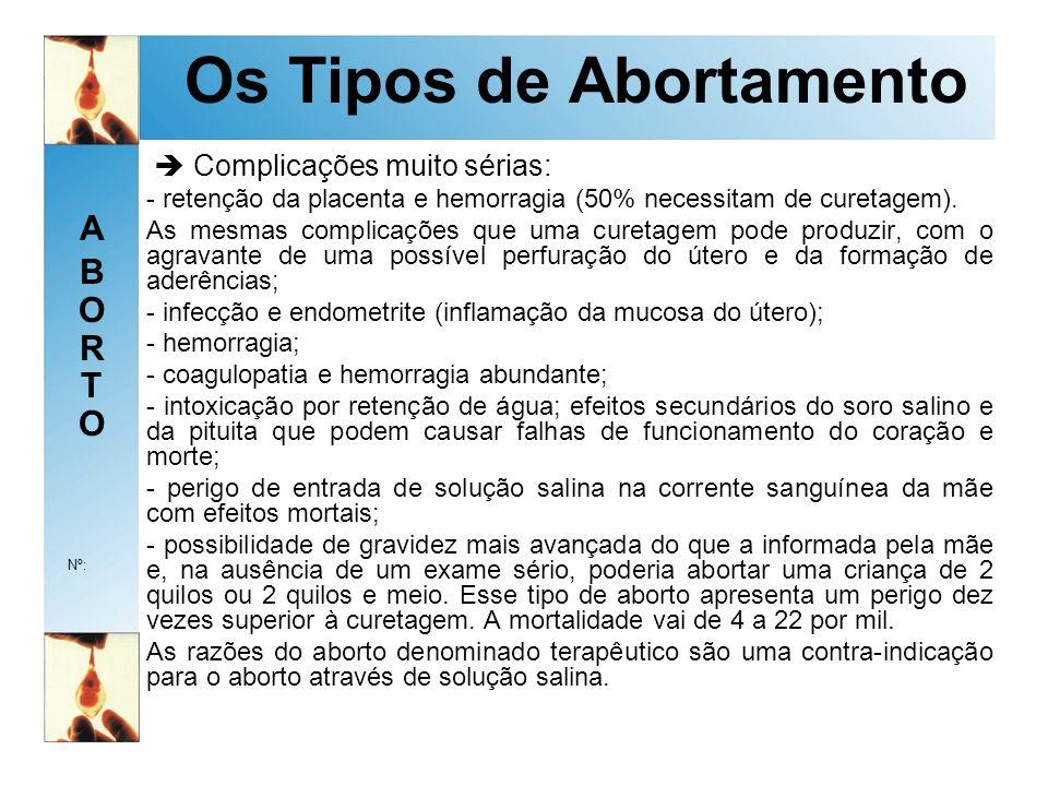 Os Tipos de Abortamento