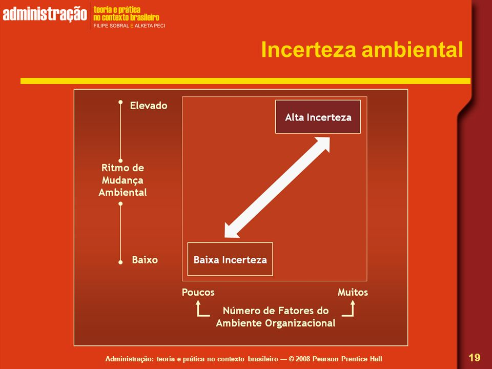 Incerteza ambiental