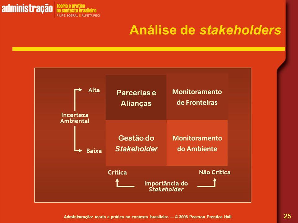 Análise de stakeholders