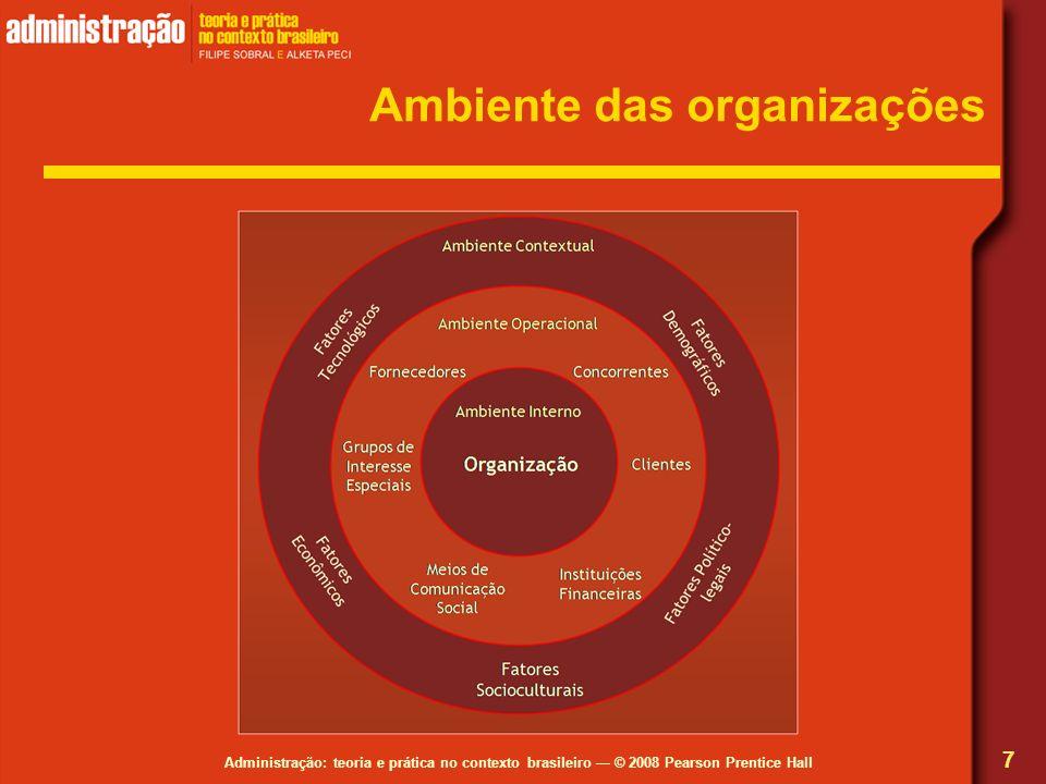 Ambiente das organizações