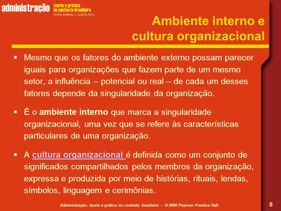 Ambiente interno e cultura organizacional