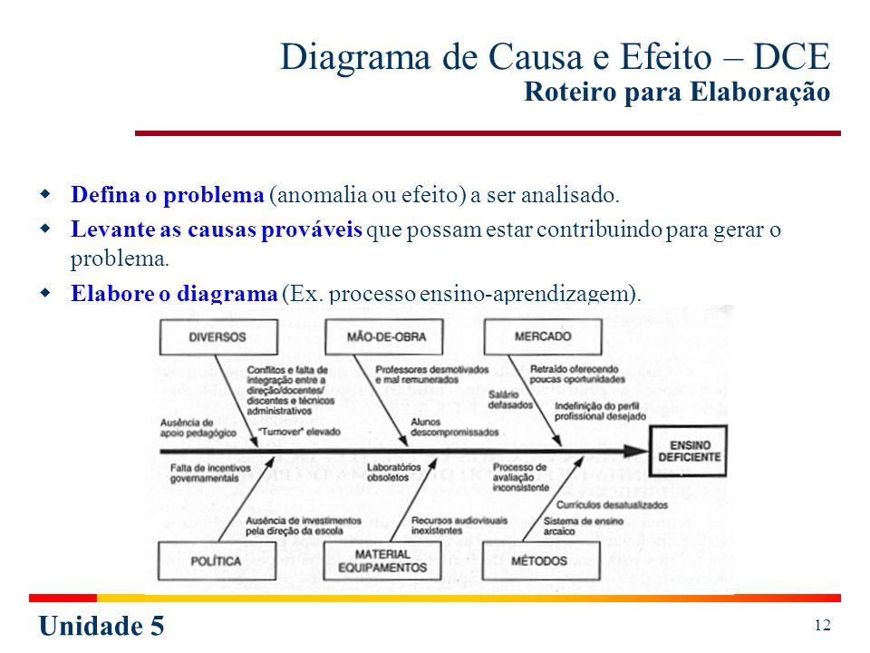 Diagrama de Causa e Efeito – DCE Roteiro para Elaboração