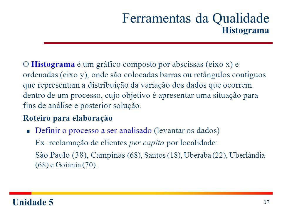 Ferramentas da Qualidade Histograma