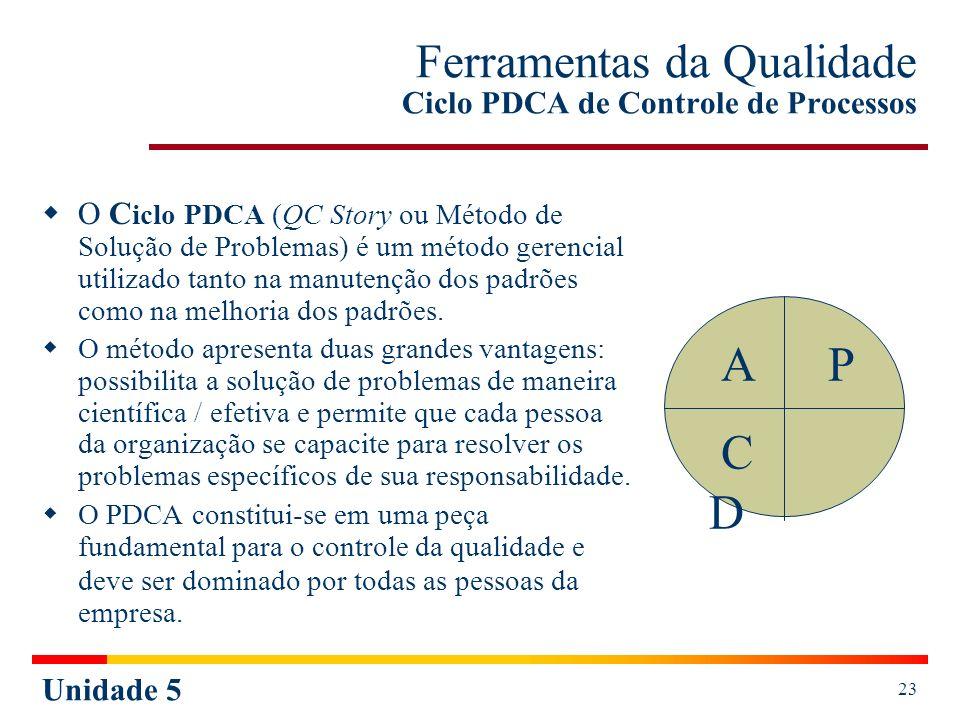 Ferramentas da Qualidade Ciclo PDCA de Controle de Processos