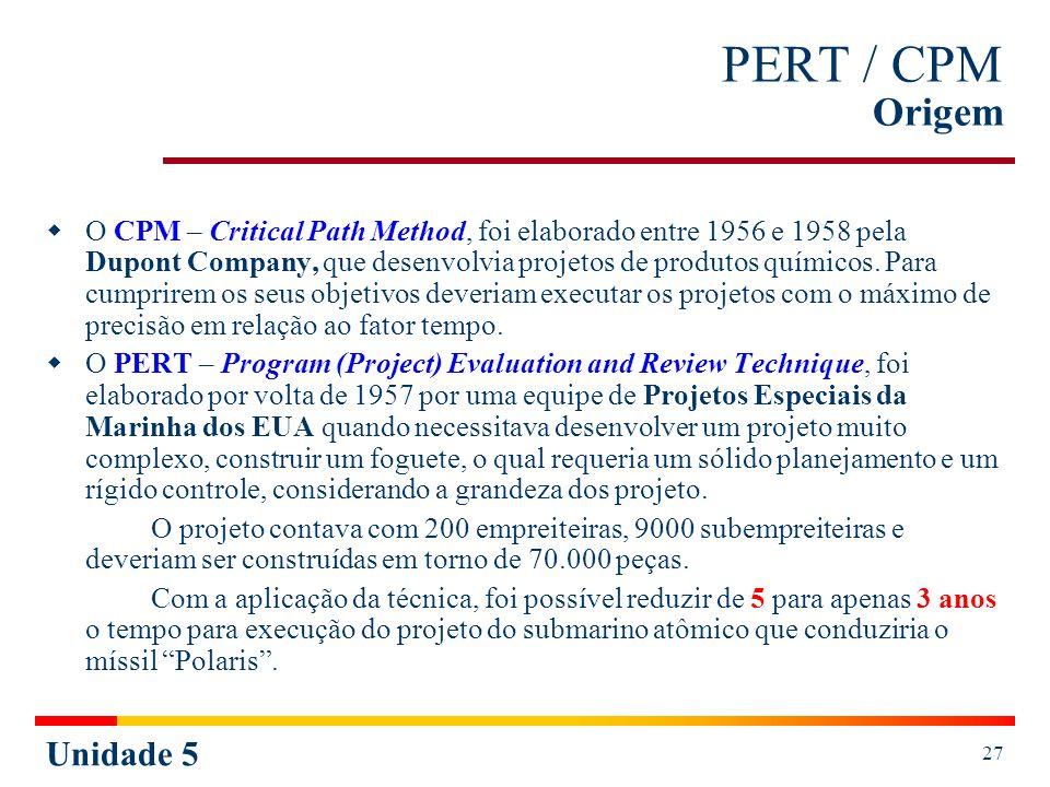 PERT / CPM Origem