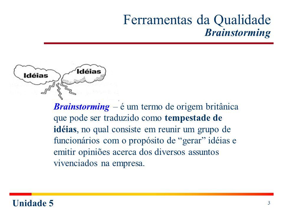 Ferramentas da Qualidade Brainstorming