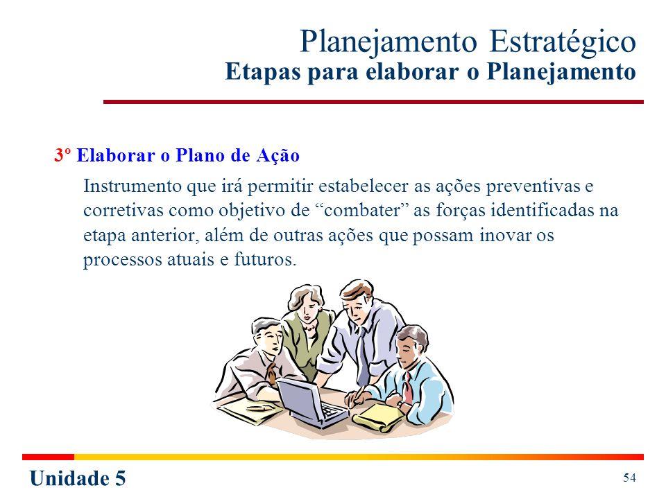 Planejamento Estratégico Etapas para elaborar o Planejamento