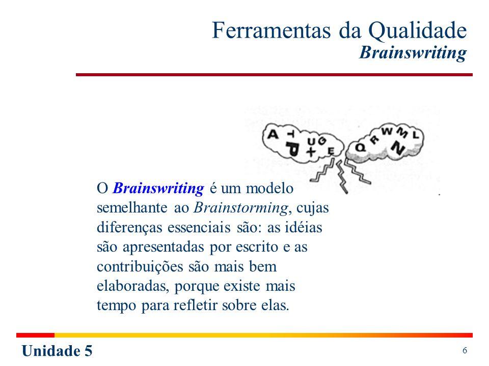 Ferramentas da Qualidade Brainswriting