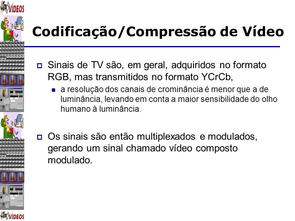 Sinais de TV são, em geral, adquiridos no formato RGB, mas transmitidos no formato YCrCb,
