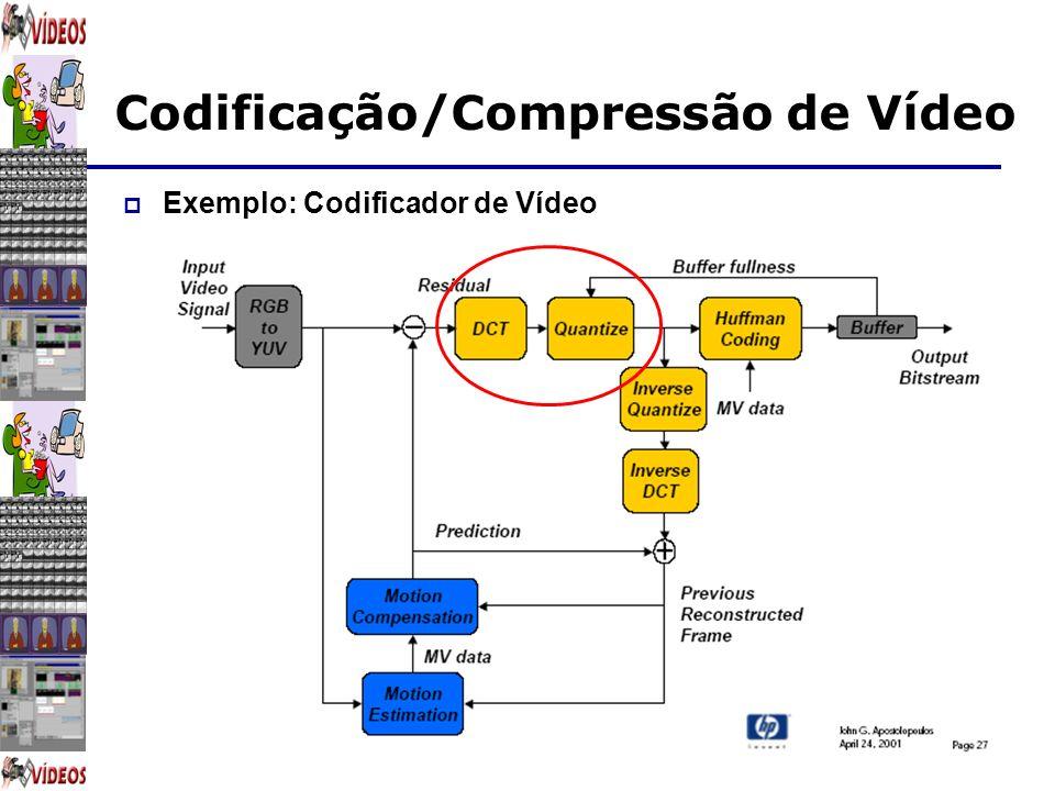Exemplo: Codificador de Vídeo