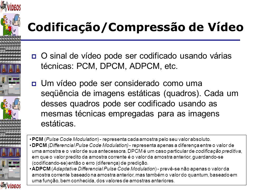 O sinal de vídeo pode ser codificado usando várias técnicas: PCM, DPCM, ADPCM, etc.