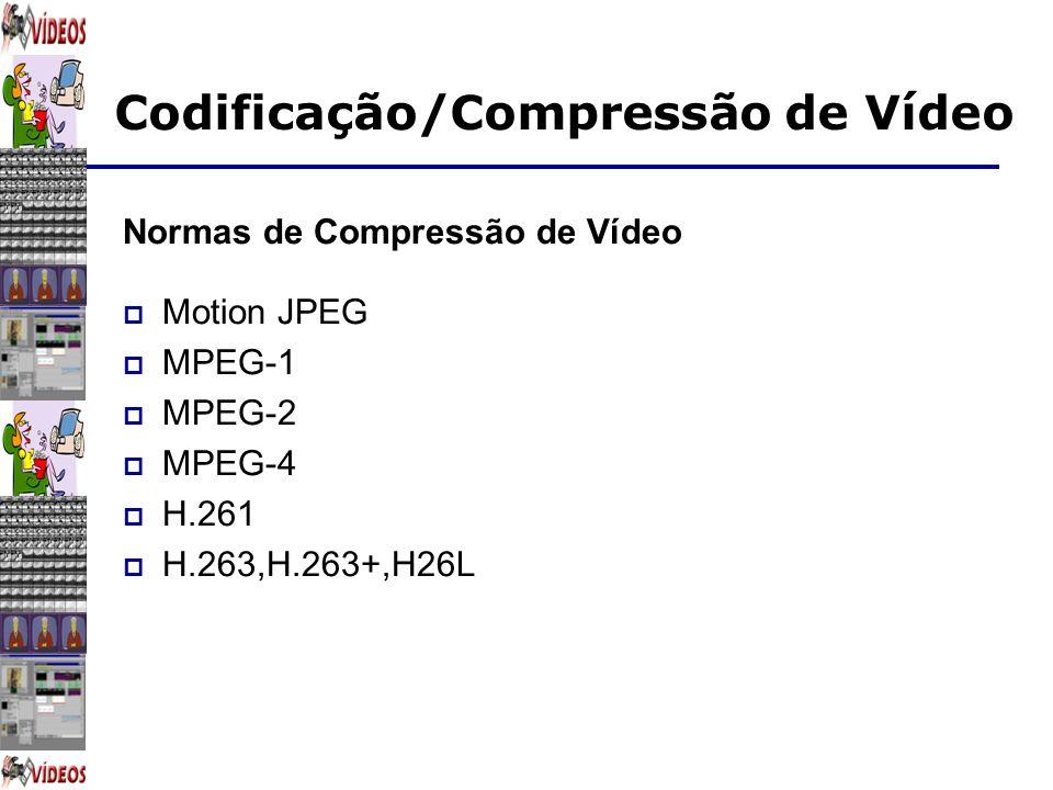Normas de Compressão de Vídeo