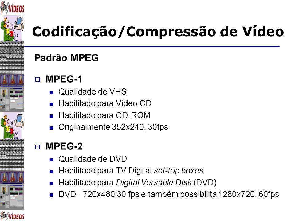 Padrão MPEG MPEG-1 MPEG-2 Qualidade de VHS Habilitado para Vídeo CD