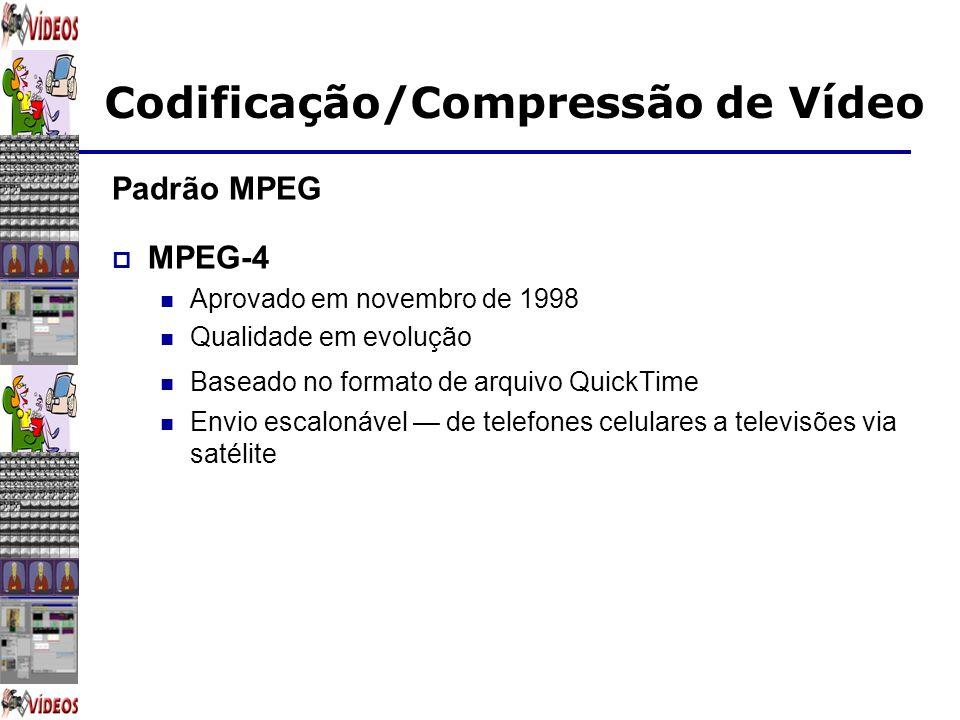 Padrão MPEG MPEG-4 Aprovado em novembro de 1998 Qualidade em evolução