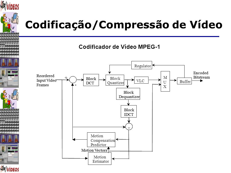 Codificador de Vídeo MPEG-1