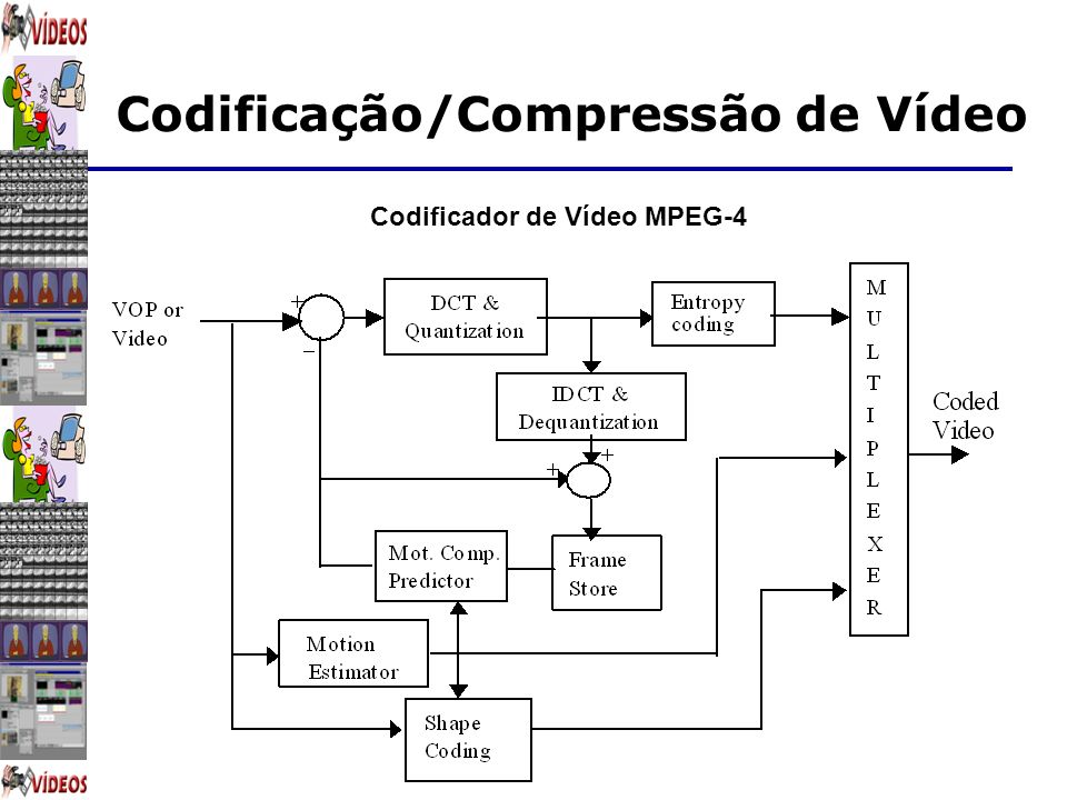 Codificador de Vídeo MPEG-4