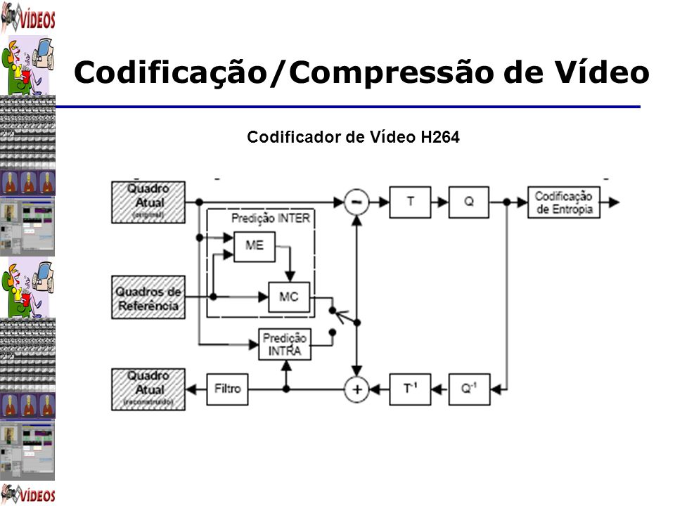 Codificador de Vídeo H264