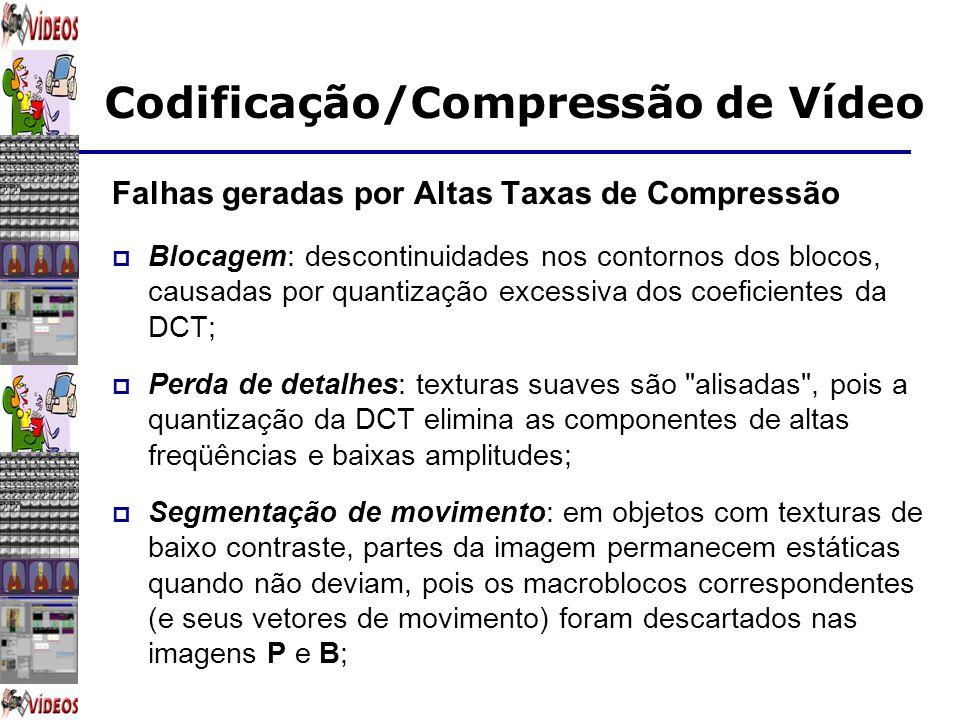 Falhas geradas por Altas Taxas de Compressão