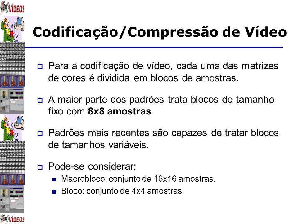 Para a codificação de vídeo, cada uma das matrizes de cores é dividida em blocos de amostras.