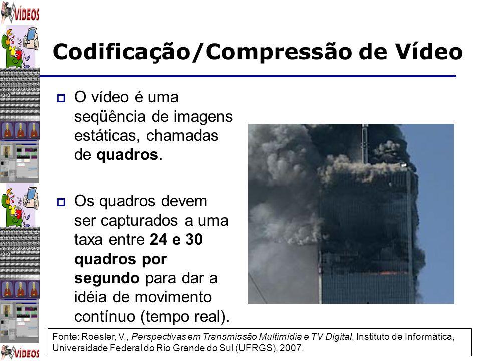 O vídeo é uma seqüência de imagens estáticas, chamadas de quadros.