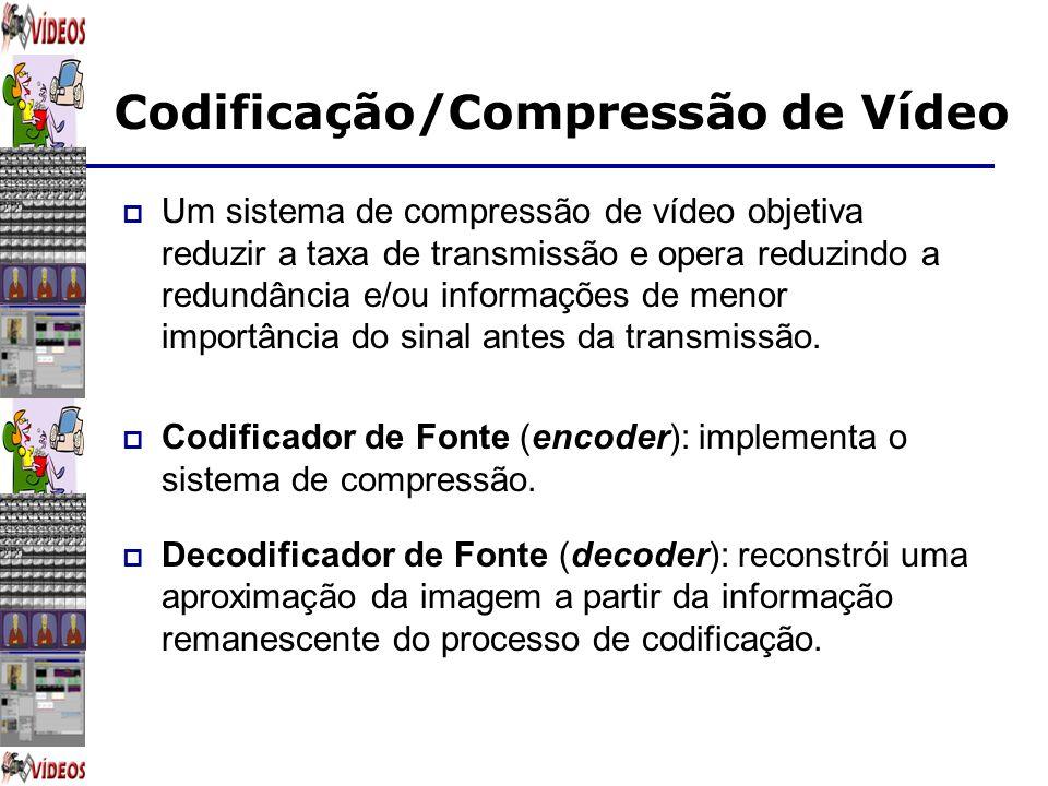 Um sistema de compressão de vídeo objetiva reduzir a taxa de transmissão e opera reduzindo a redundância e/ou informações de menor importância do sinal antes da transmissão.