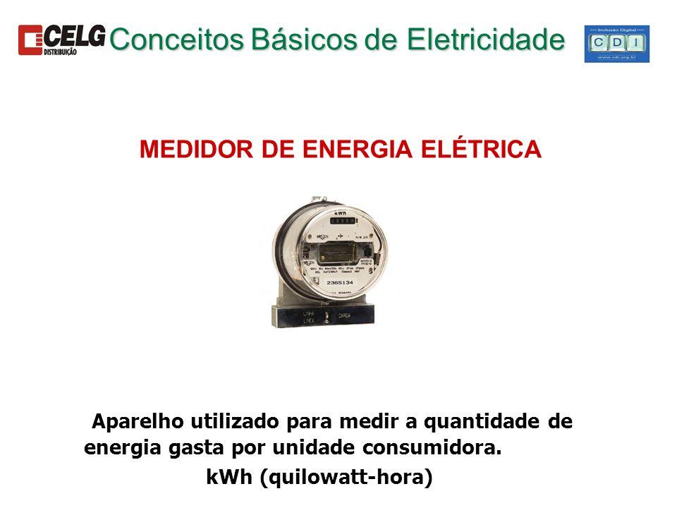 Conceitos Básicos de Eletricidade