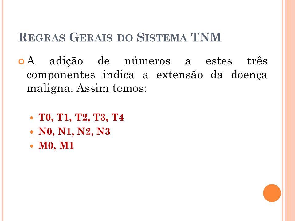 Regras Gerais do Sistema TNM