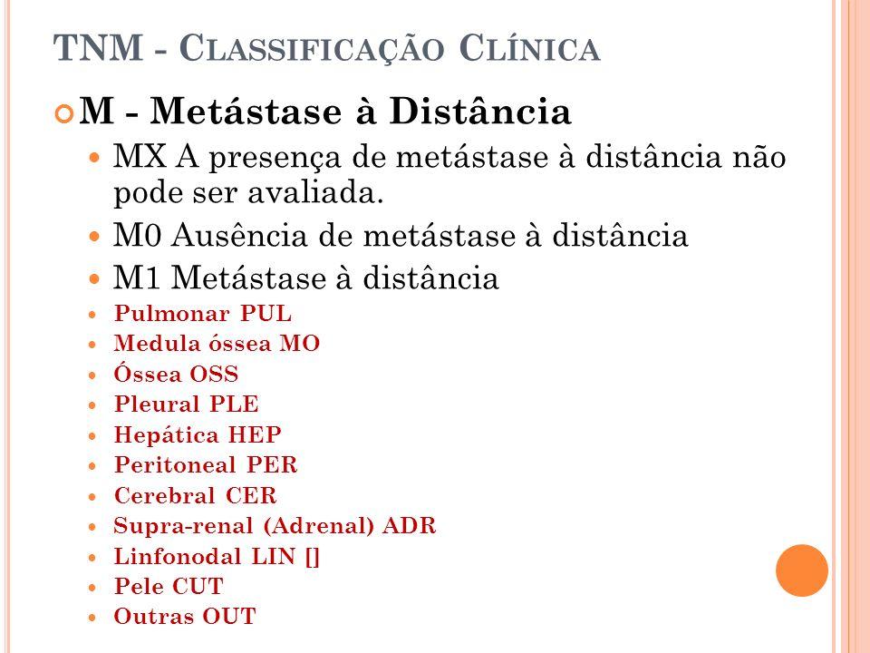 TNM - Classificação Clínica
