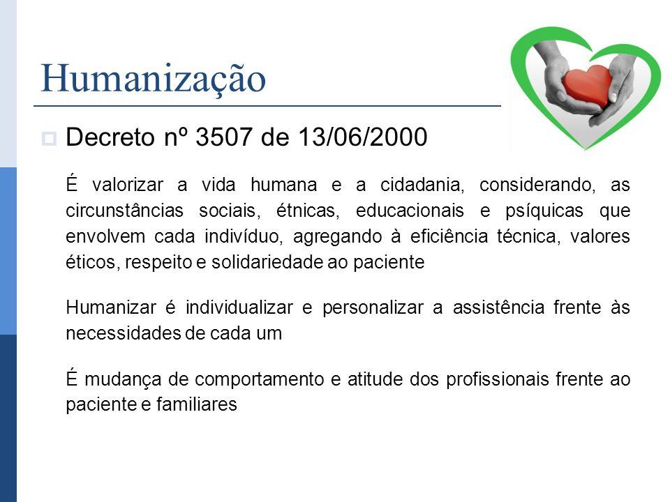 Humanização Decreto nº 3507 de 13/06/2000