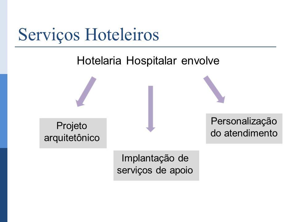 Serviços Hoteleiros Hotelaria Hospitalar envolve