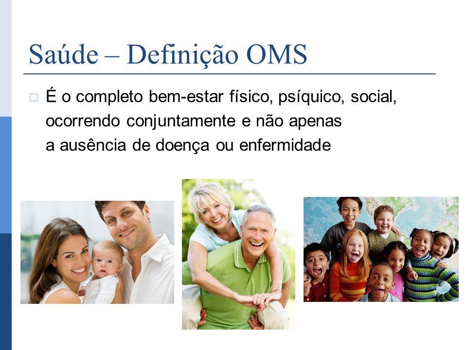 Saúde – Definição OMS É o completo bem-estar físico, psíquico, social, ocorrendo conjuntamente e não apenas a ausência de doença ou enfermidade.