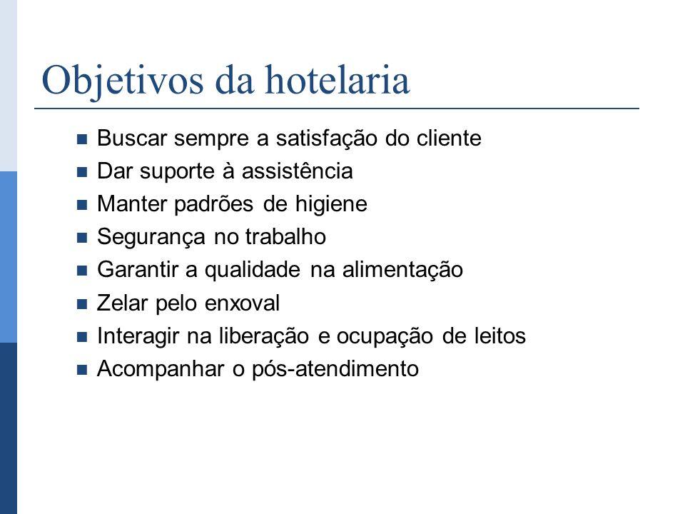 Objetivos da hotelaria