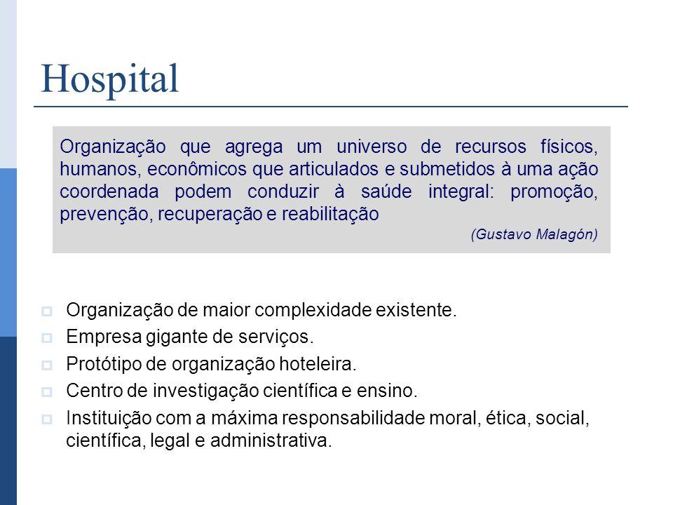 Hospital Organização de maior complexidade existente. Empresa gigante de serviços. Protótipo de organização hoteleira.