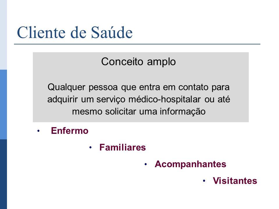 Cliente de Saúde Conceito amplo