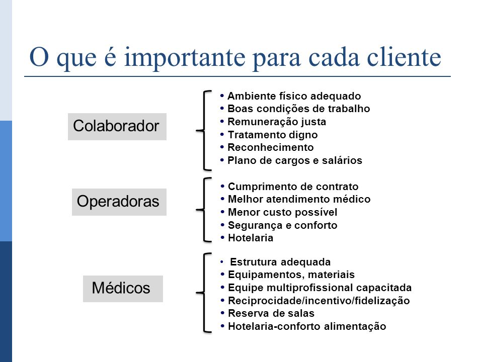 O que é importante para cada cliente