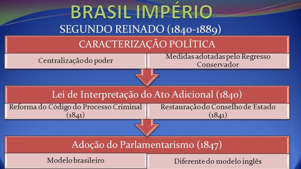 BRASIL IMPÉRIO SEGUNDO REINADO (1840-1889) CARACTERIZAÇÃO POLÍTICA