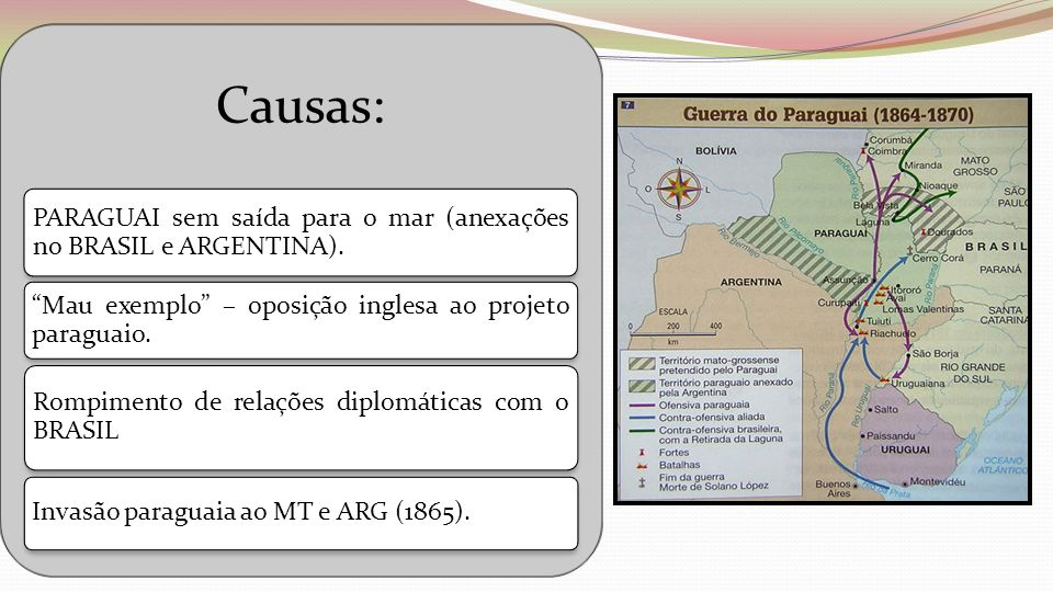 Causas: PARAGUAI sem saída para o mar (anexações no BRASIL e ARGENTINA). Mau exemplo – oposição inglesa ao projeto paraguaio.