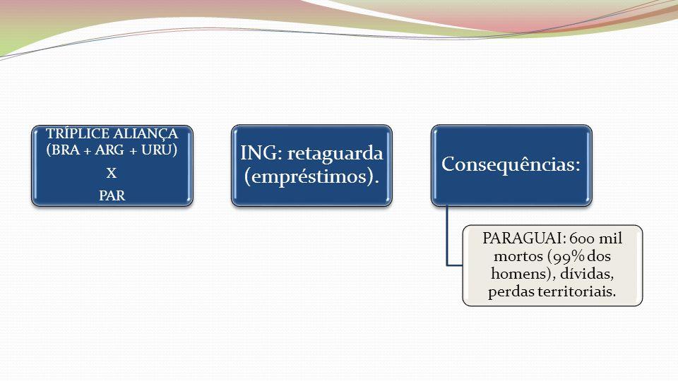 TRÍPLICE ALIANÇA (BRA + ARG + URU)