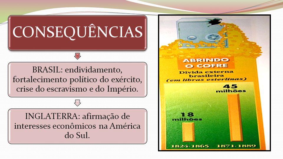 INGLATERRA: afirmação de interesses econômicos na América do Sul.